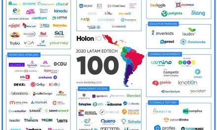 South America: Report – LATAM EdTech 100
