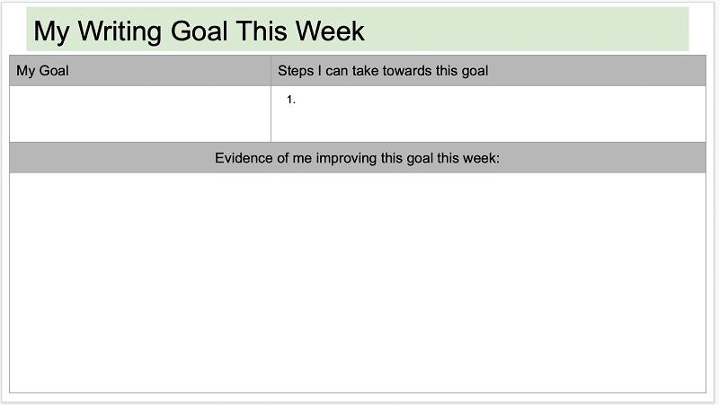 Steps to measure progress