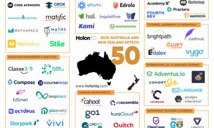 Report – Australia and New Zealand EdTech 50