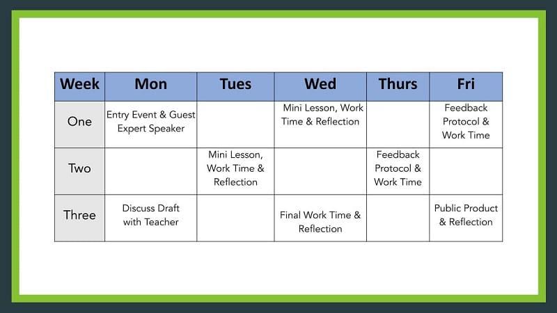PBL Schedule 2