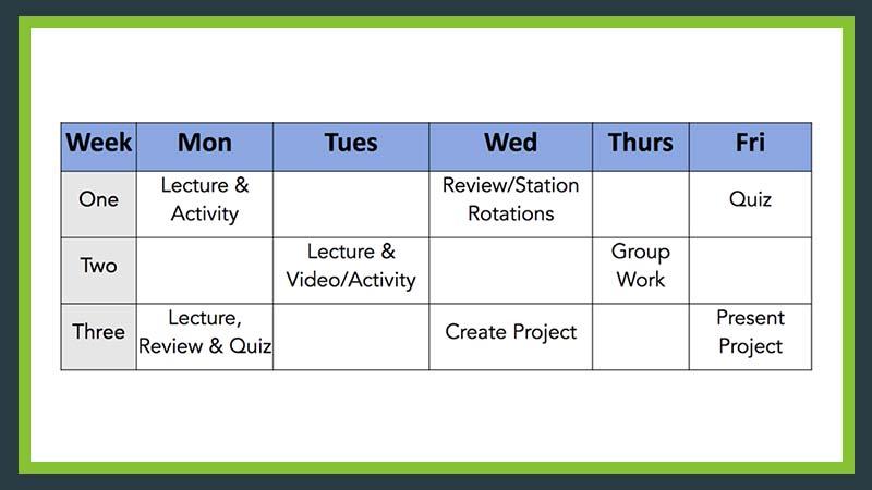 Figure 1: PBL Schedule